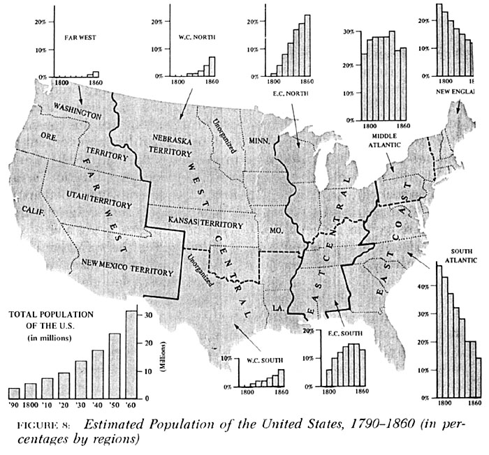 sectionalism 1820 1860 Unit 3: sections and sectionalism, 1820-1860 2012-2013 readings in america's history chapter 10 a democratic revolution chapter 11 religion and reform.
