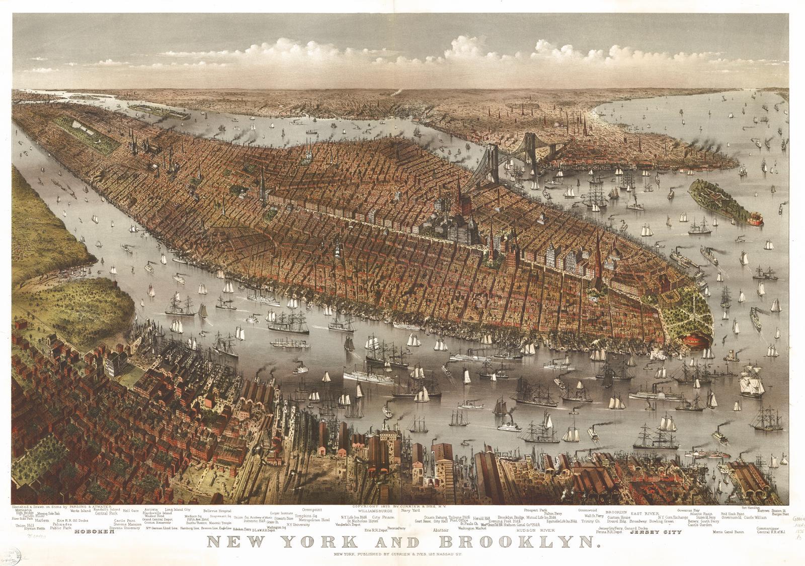 Map Of New York 1800.Birdseye Maps